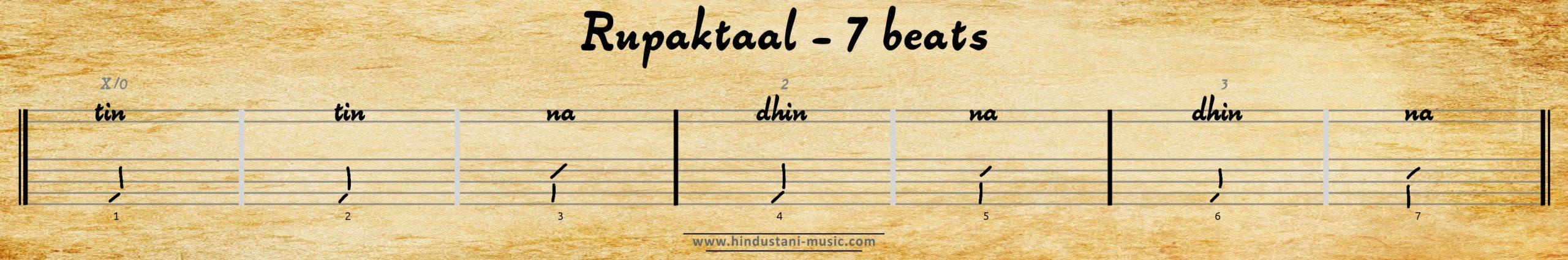 7 beats Rupaktaal (Rupak Tala)