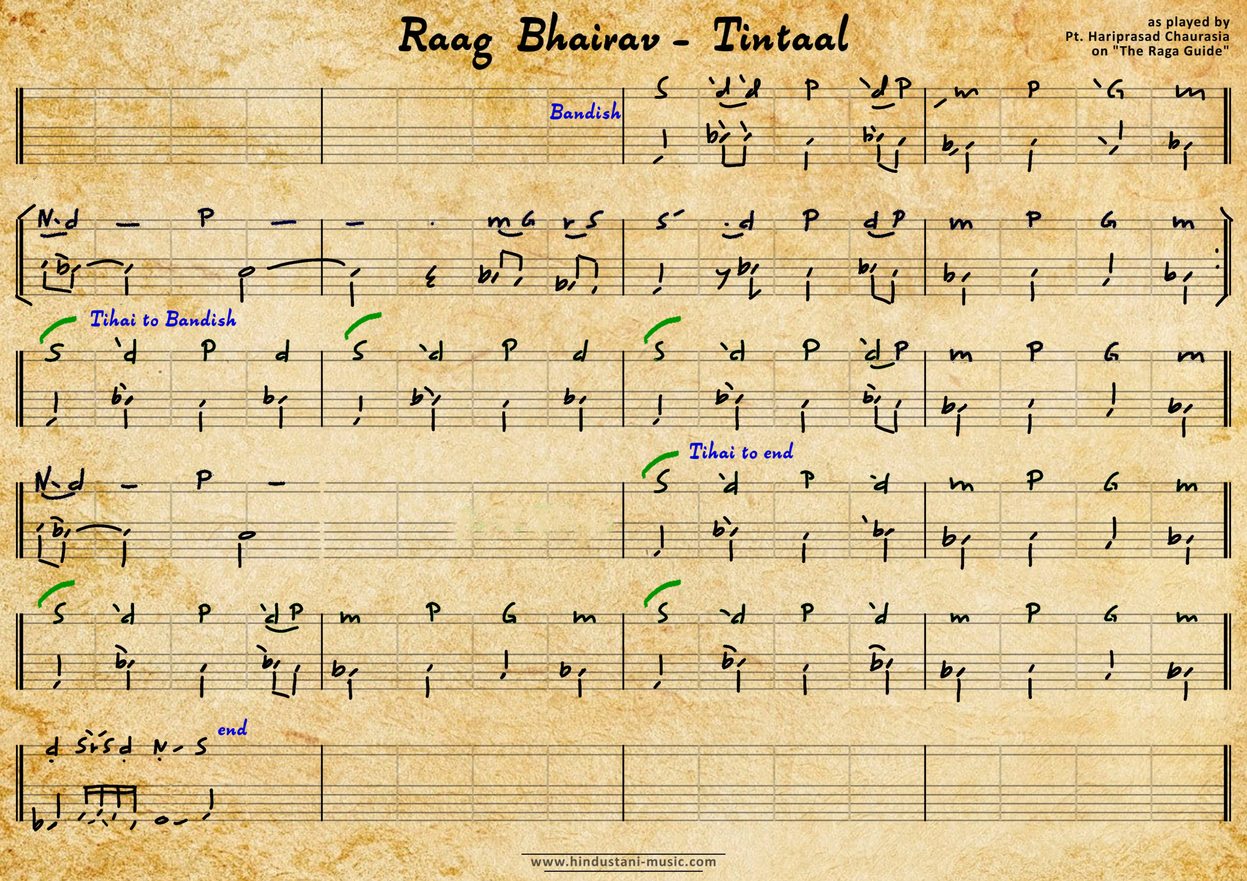 Bhairav - HARIPRASAD CHAURASIA - Tintaal Raga Guide