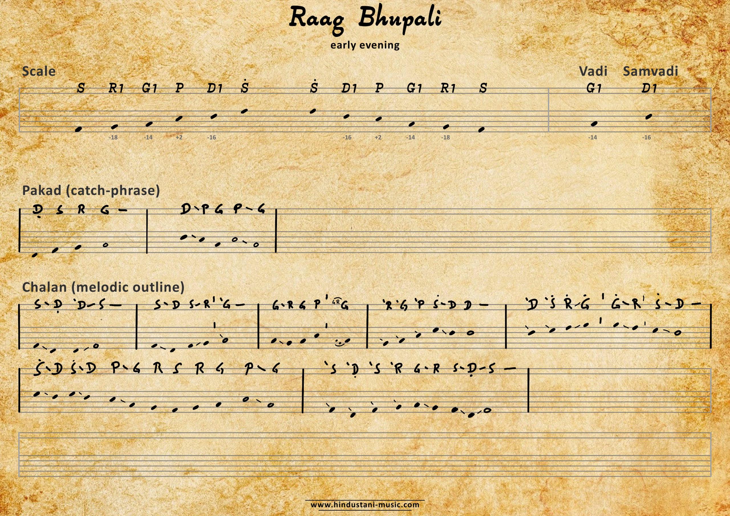Raag Bhupali (Bhoopali)
